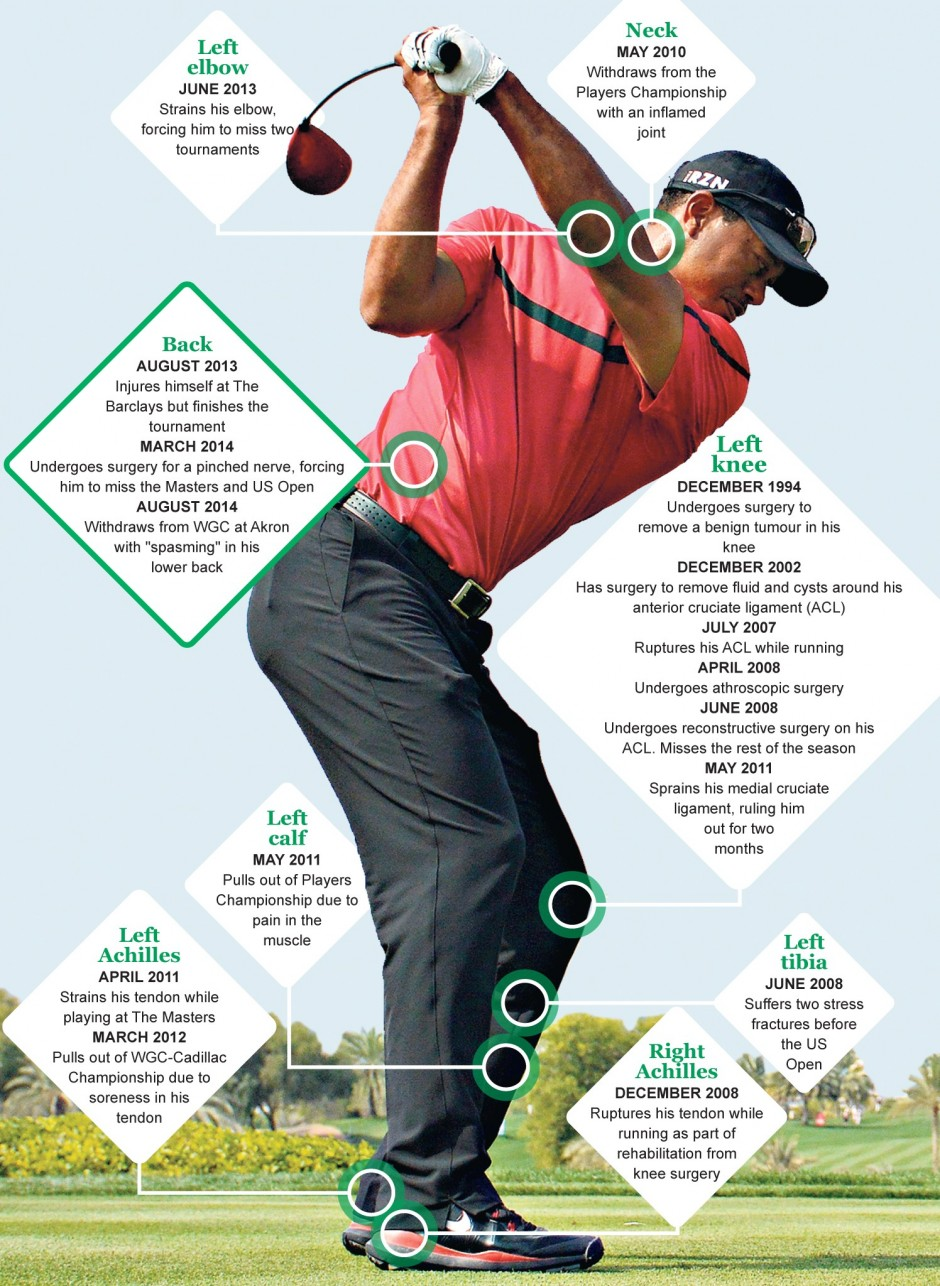 tiger-woods-injuries.jpg
