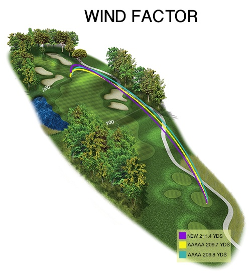 Wind-GolfBall-testing-infographic-Driver-recycled-4.jpg