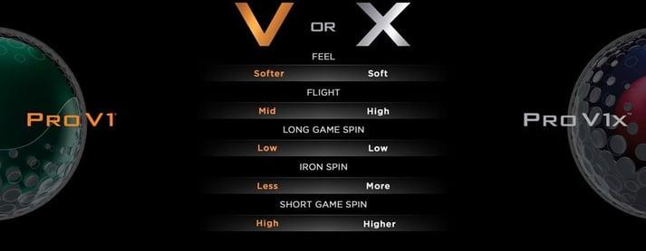 prov1-v1x-difference-1
